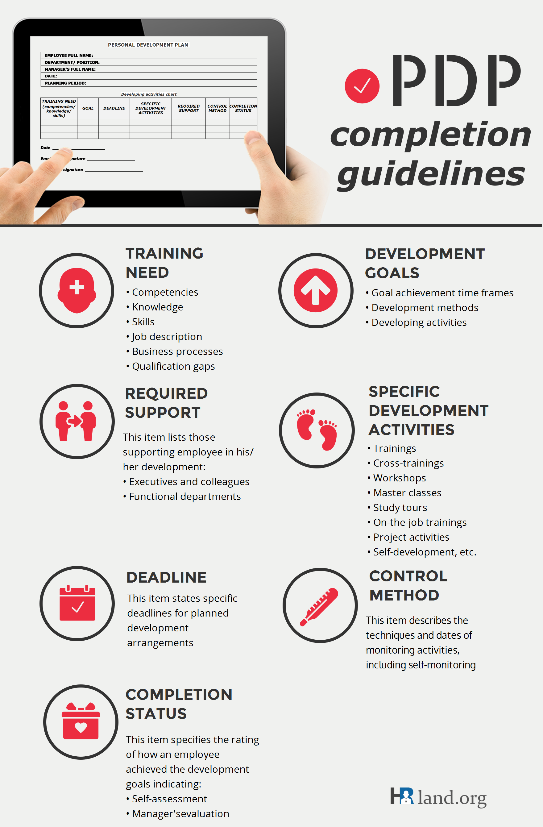 PDP guidelines