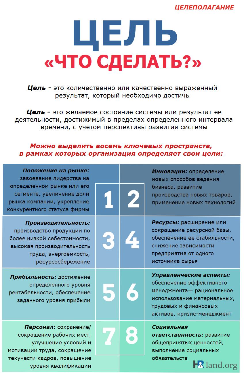 целеполагание_цель1