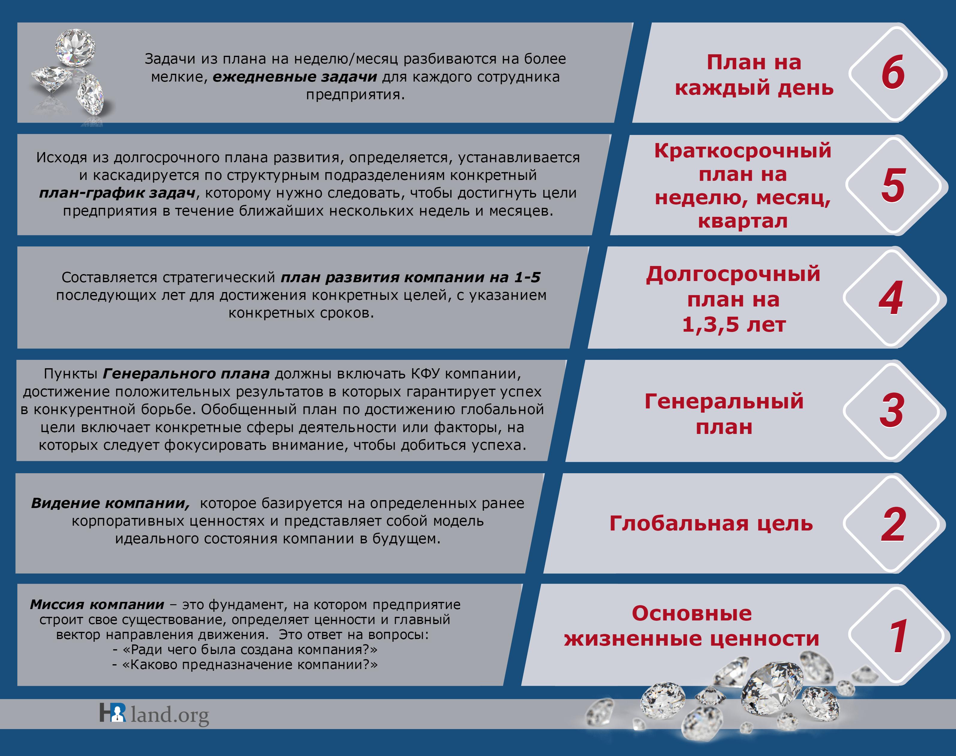 ПФ_компания