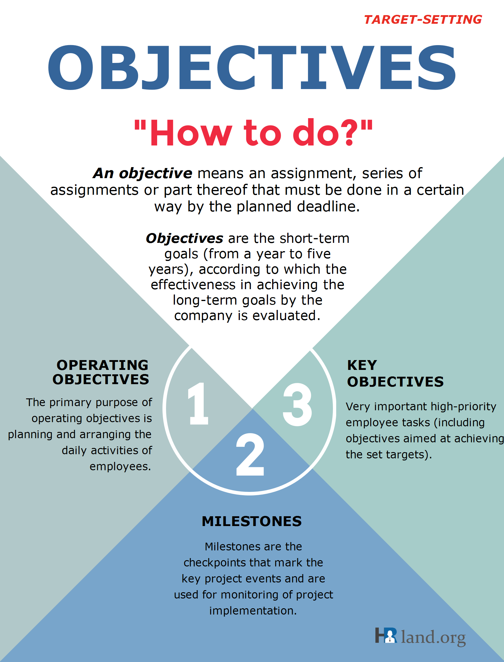 OBJECTIVES_target-setting