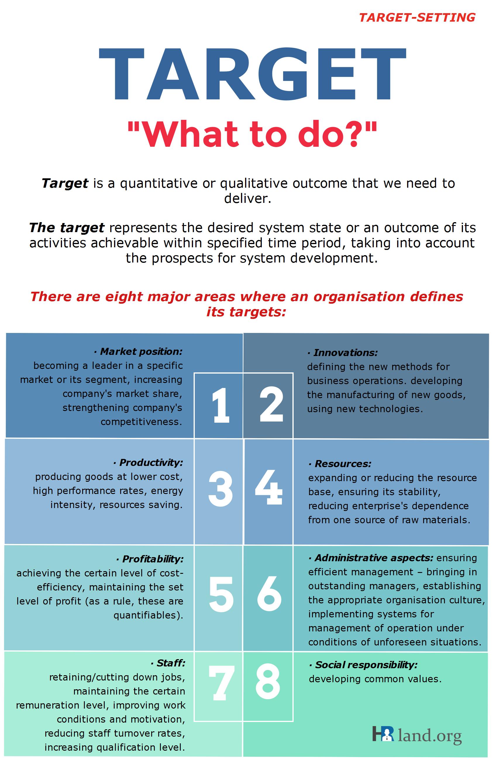 TARGET_Target-setting