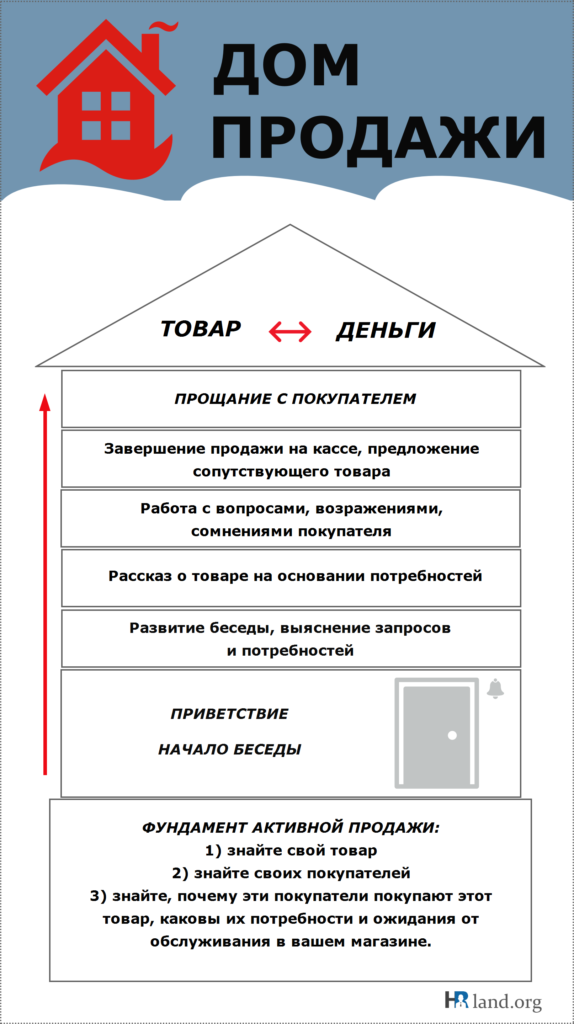 ДОМ_ПРОДАЖИ