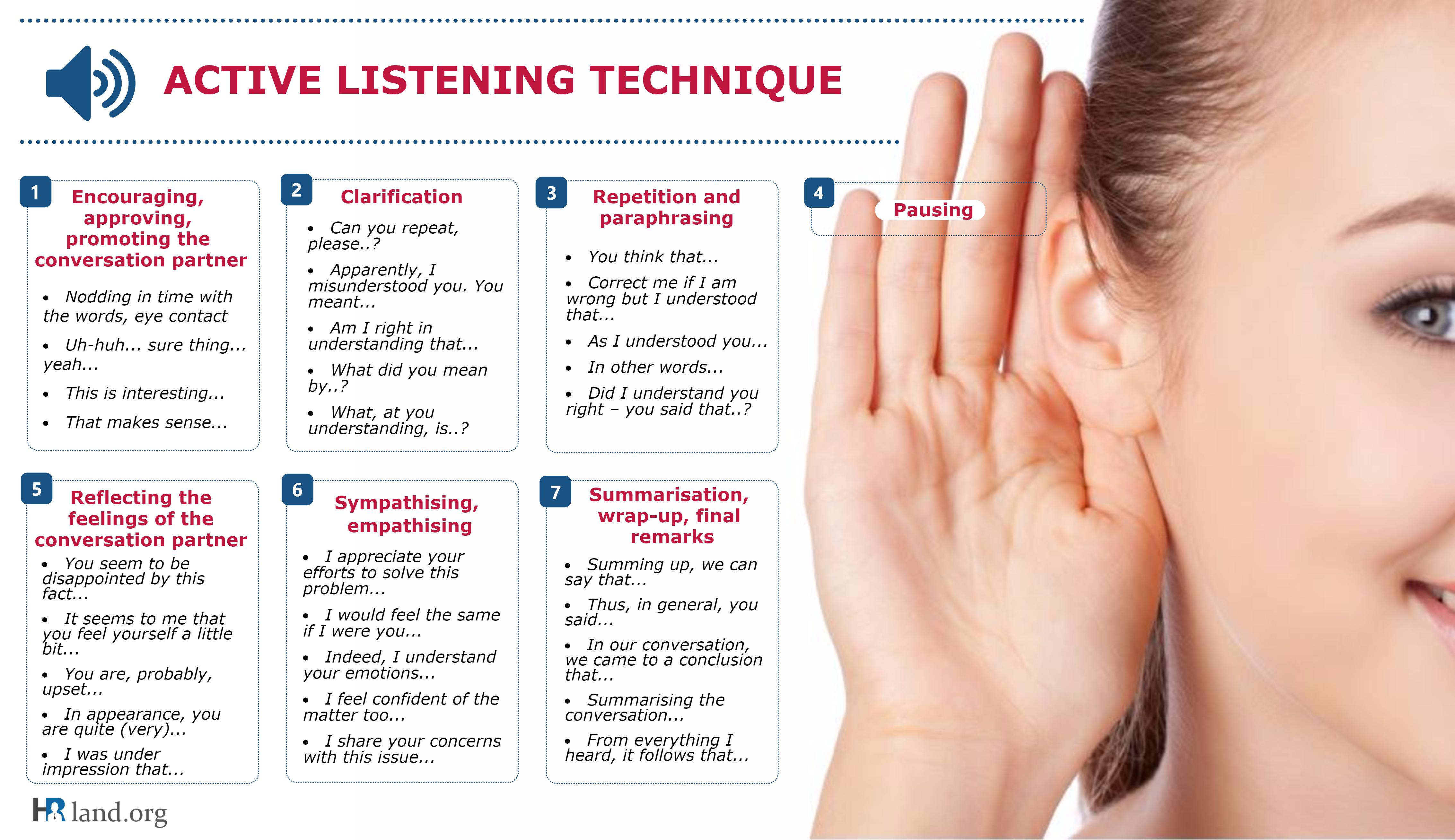 Active listening technique